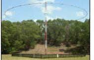 Monocone HF Antenna