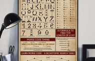 Morse Code Knowledge Vertical Poster