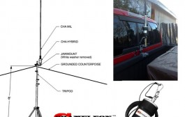 Vehicular HF Antenna Base 1.8 – 54MHz