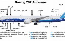 Boeing Antennas