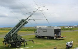 HF Unity Gain Antenna Survey (#246)