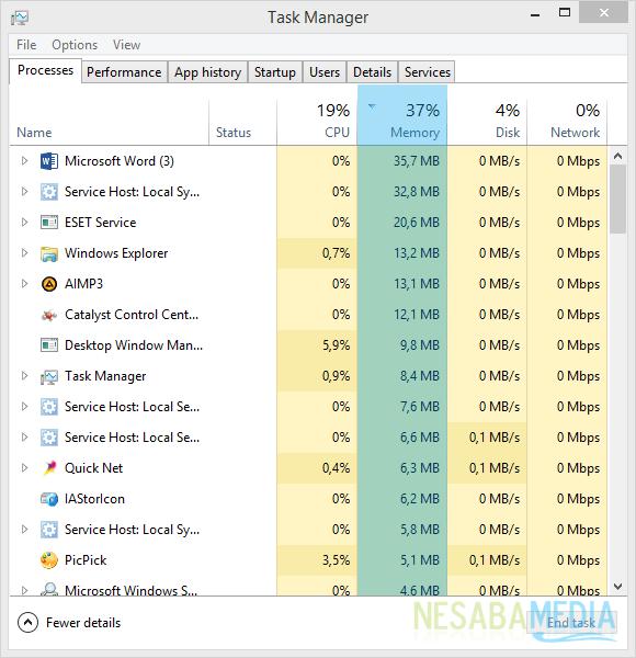pengertian RAM dan fungsinya