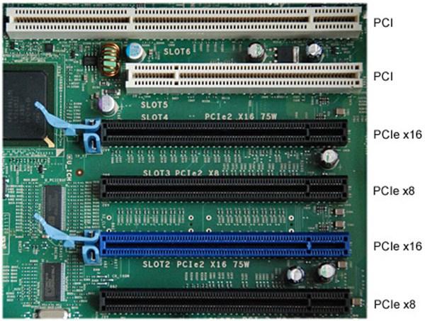 slot pada VGA dan fungsi VGA card