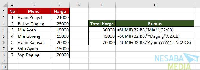 Rumus Excel SUMIF III