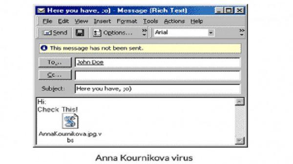 Anna Virus