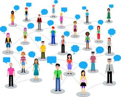 Macam - Macam Interaksi Sosial