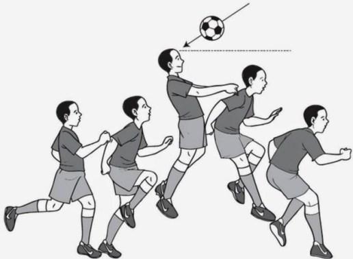 Heading the Ball