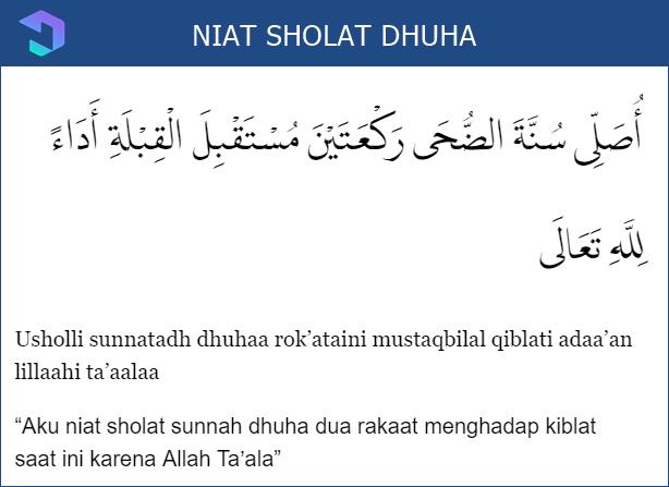 Lafazd Intention of Prayer Dhuha