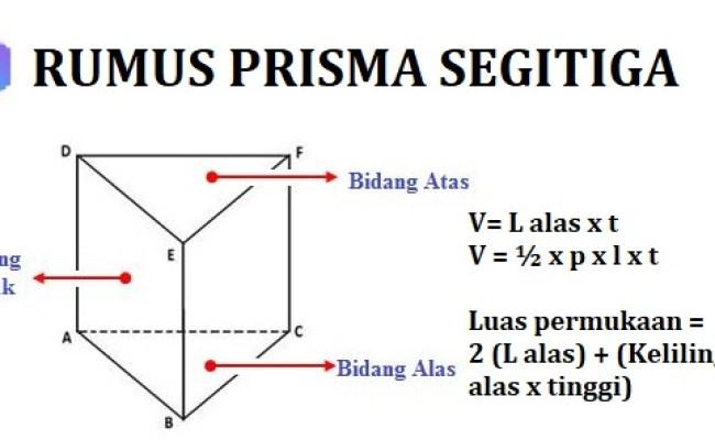 Rumus Luas Dan Volume Prisma Segitiga Cute766