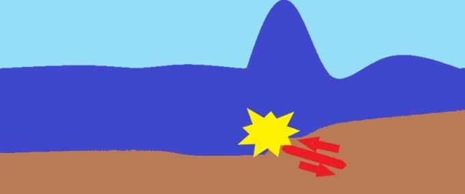 Tahap Awal Tsunami