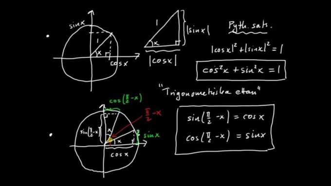 Rumus Trigonometri dan Contoh Soalnya