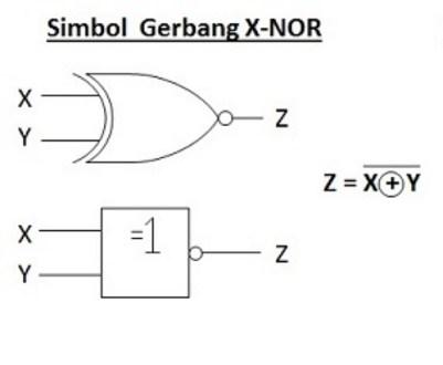 gerbang X-NOR