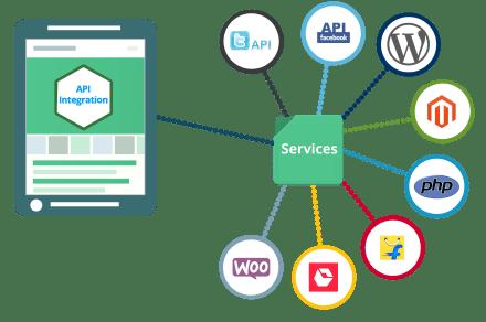 contoh web service