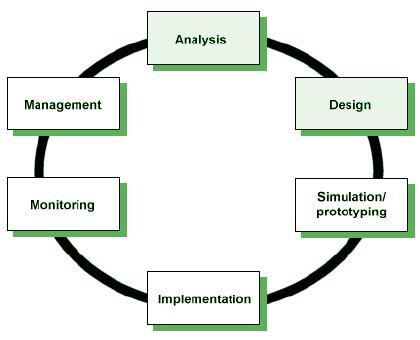 Pengertian Manajemen Bandwidth Fungsi Cara Manajemennya