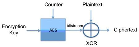 Asymmetric key (kunci asimetris)
