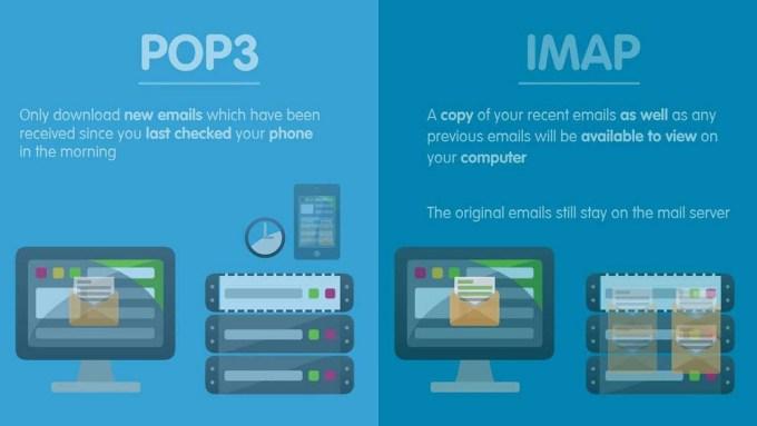Tabel Perbedaan Protokol IMAP dan POP3