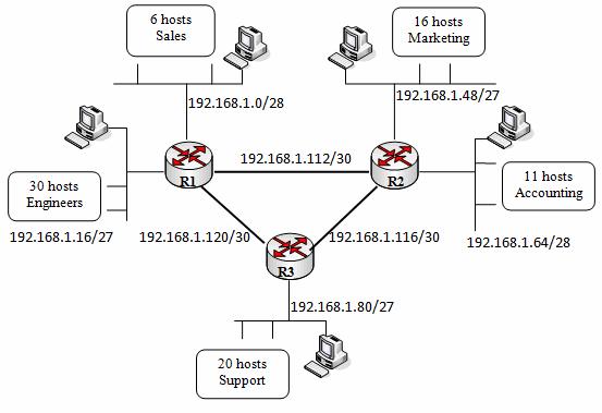 Pengertian Subnet Mask
