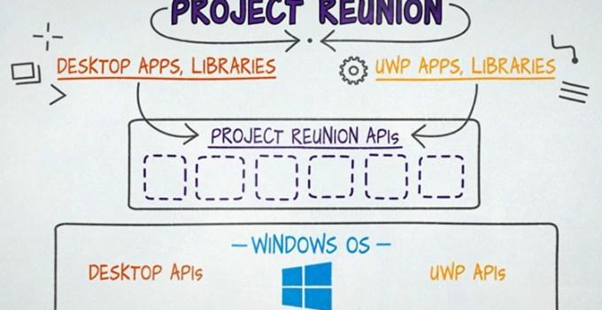 Project Reunion Tool API Win32 Microsoft