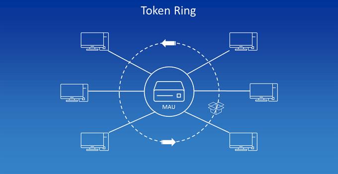 Mengenal Pengertian Token Ring