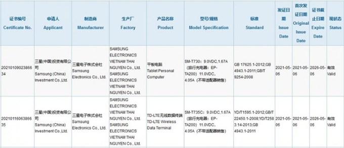 Sertifikasi 3C Samsung Galaxy Tab S7 Plus Lite