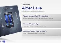 Tanggal Peluncuran Intel Alder Lake Untuk Windows 11 Bocor