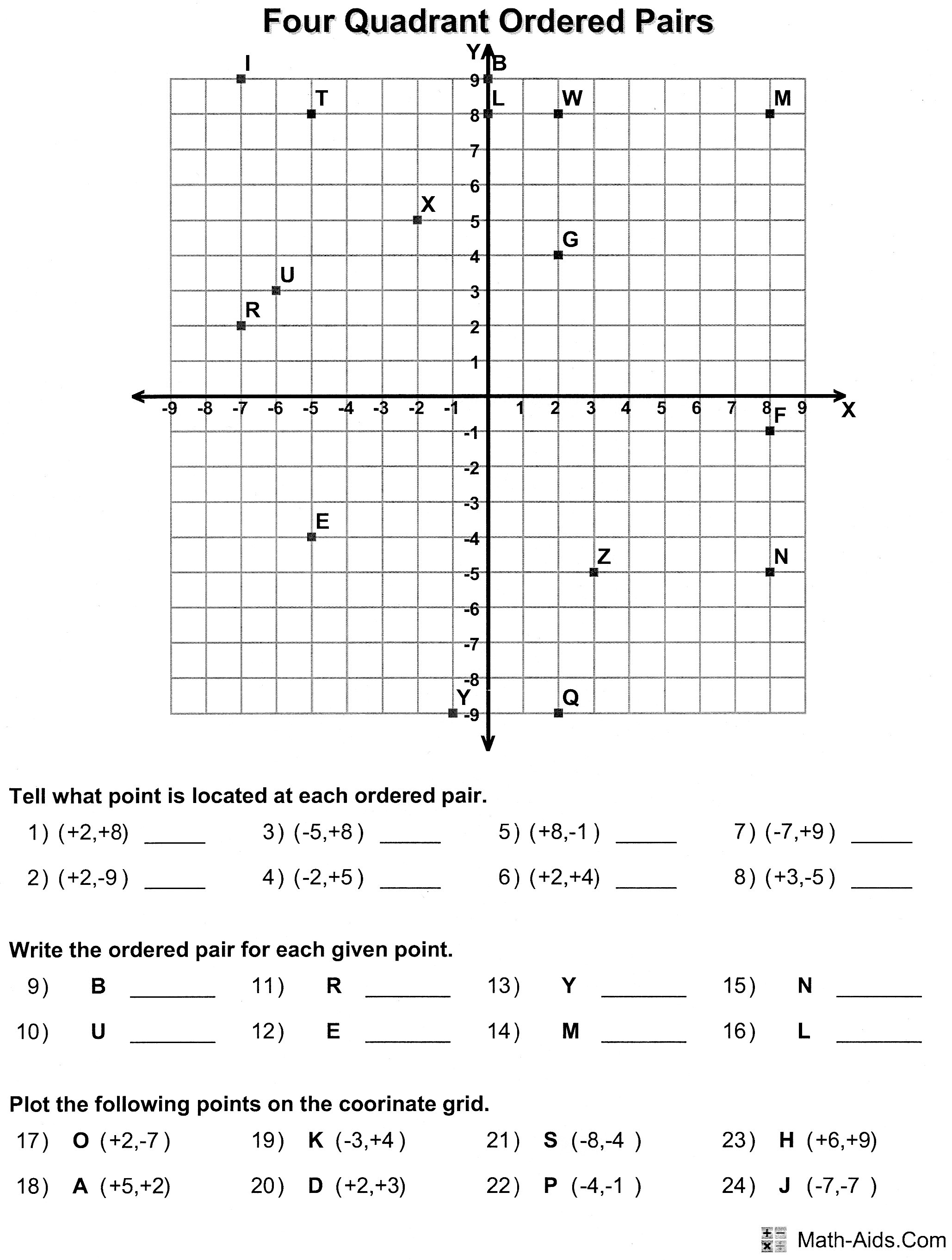 Undone Graphing Coordinate Plane Worksheet
