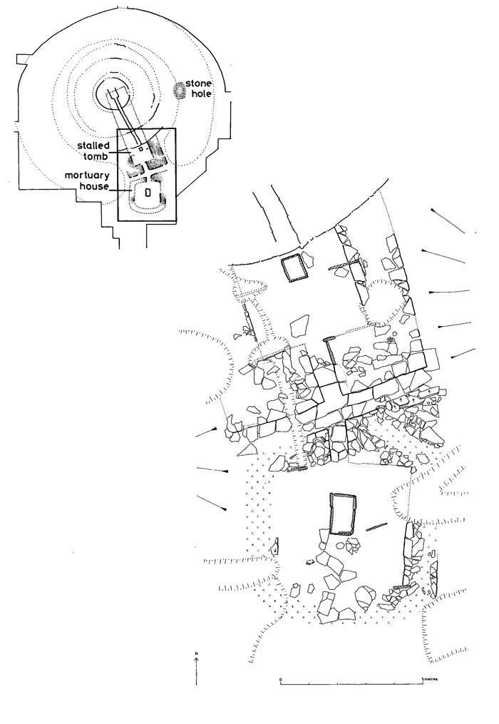 Howe: Neolithic phase 1. (Ballin Smith 1994)
