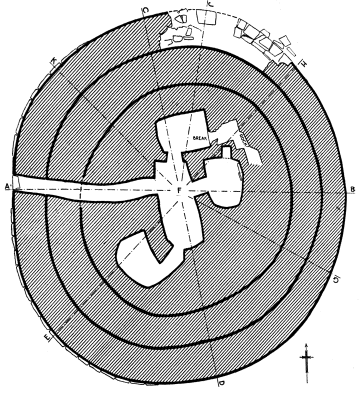 Wideford Hill chambered cairn plan
