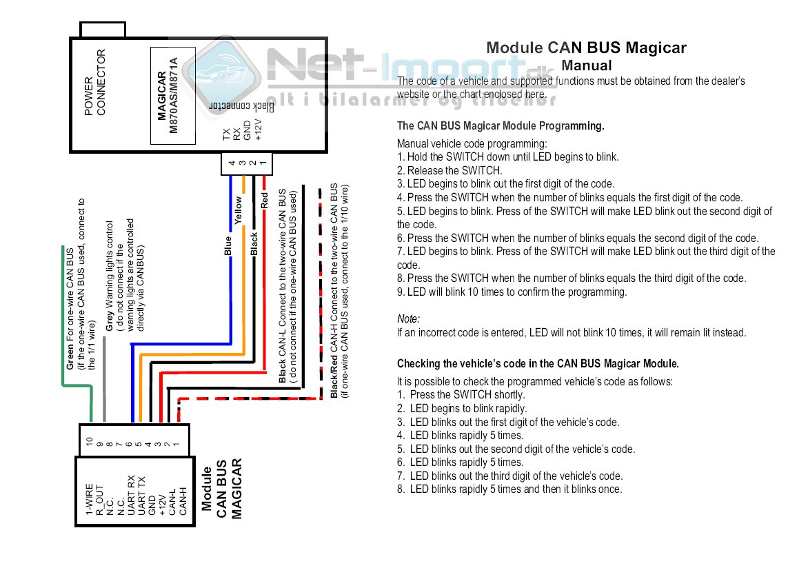 can bus wiring diagram 1996 chevy blazer download free magicar alarm manual iwantrutracker