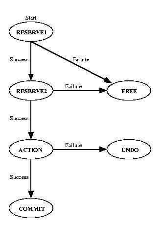 Diagram Of Scalar Diagram Of Cone Wiring Diagram ~ Odicis