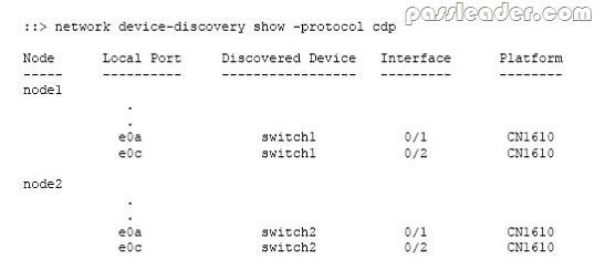 NetApp Certified Data Administrator, ONTAP NS0-158 Exam