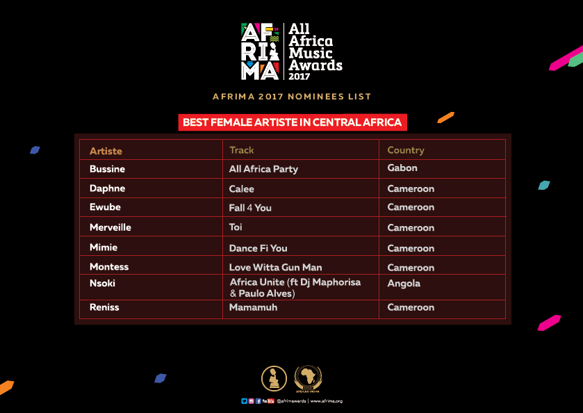 R2Bees, Becca, Sarkodie others for 2017 AFRIMA Awards - Full List
