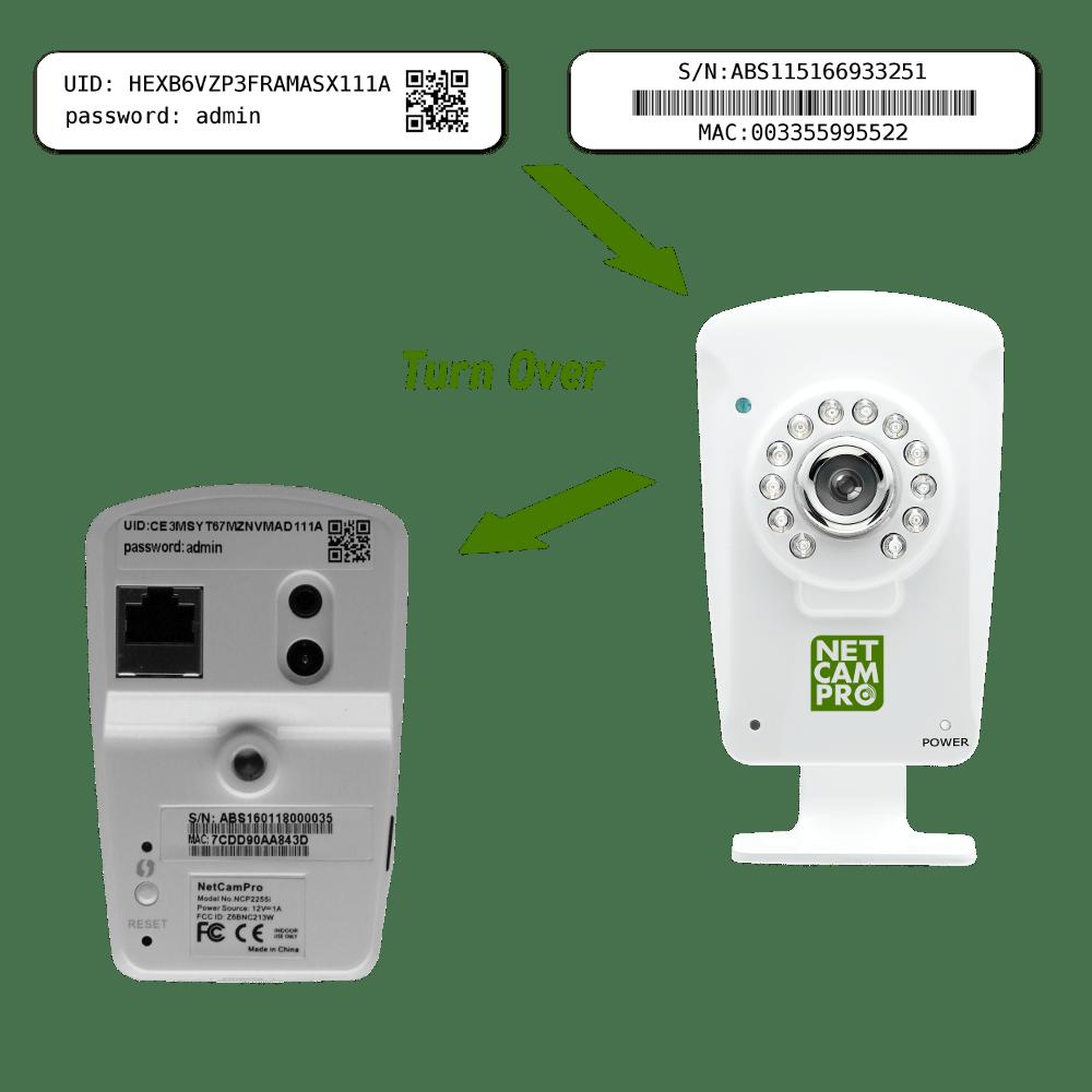 NetCamPro Indoor Find QR Code Label UID Password SN MAC