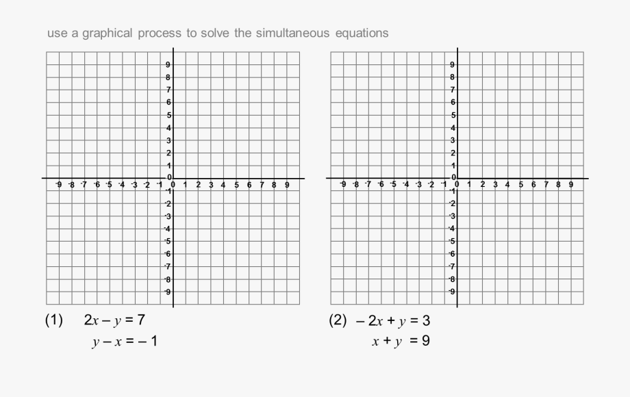 Coordinate Grid With Numbers The Best Worksheets Image