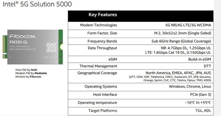 1622540015742 Los nuevos procesadores de Intel permiten que las laptops ultradelgadas logren