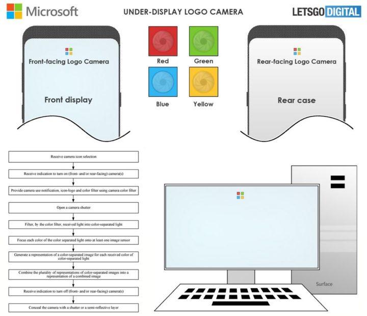 1623185829 223 Microsoft puede tener Surface con cámara oculta ... por el logotipo de la empresa