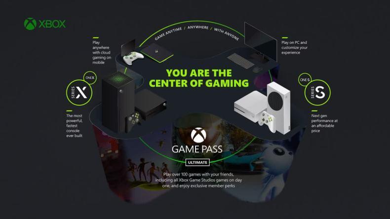 Microsoft está ampliando Xbox Game Pass a los televisores a través de