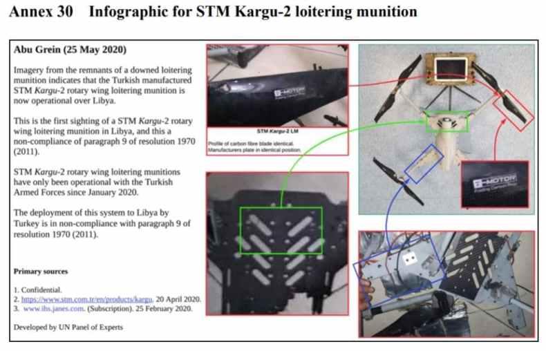 Dron autónomo ataca a soldados en Libia