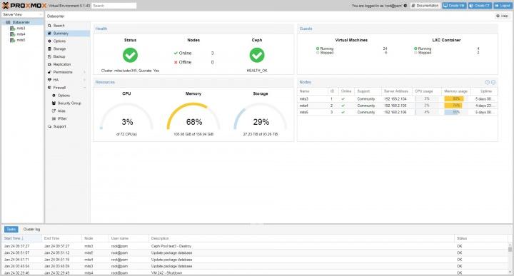 Proxmox 7.0: ¿la mejor plataforma de virtualización gratuita?