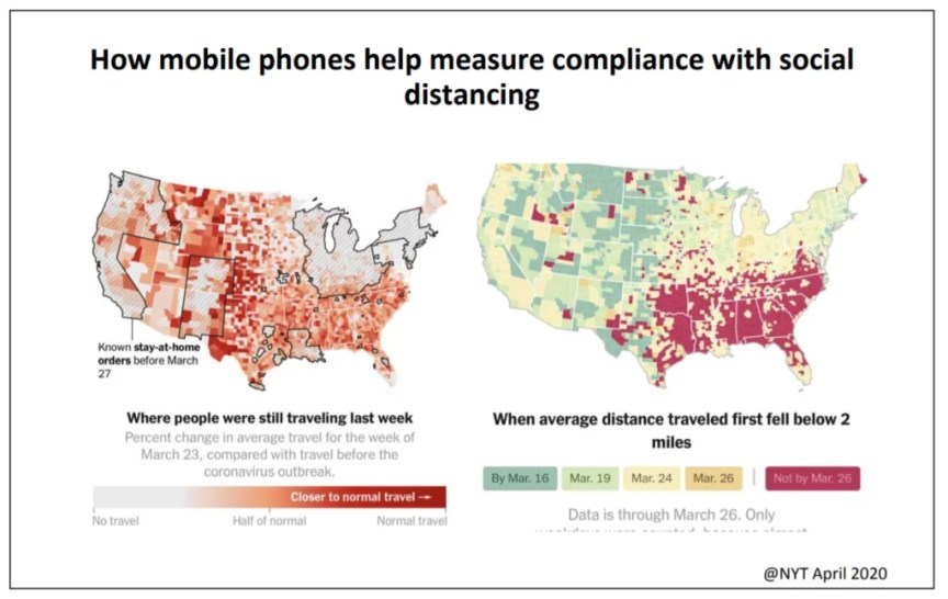 Mobile phones location data measure if social distancing is working during covid-19