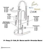 Western Saddle Parts Diagram