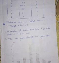 ML Aggarwal CBSE Solutions Class 7 Math Sixteenth Chapter Data Handling  Exercise 16.1 [ 1438 x 957 Pixel ]