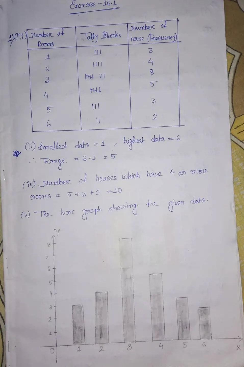 medium resolution of ML Aggarwal CBSE Solutions Class 7 Math Sixteenth Chapter Data Handling  Exercise 16.1