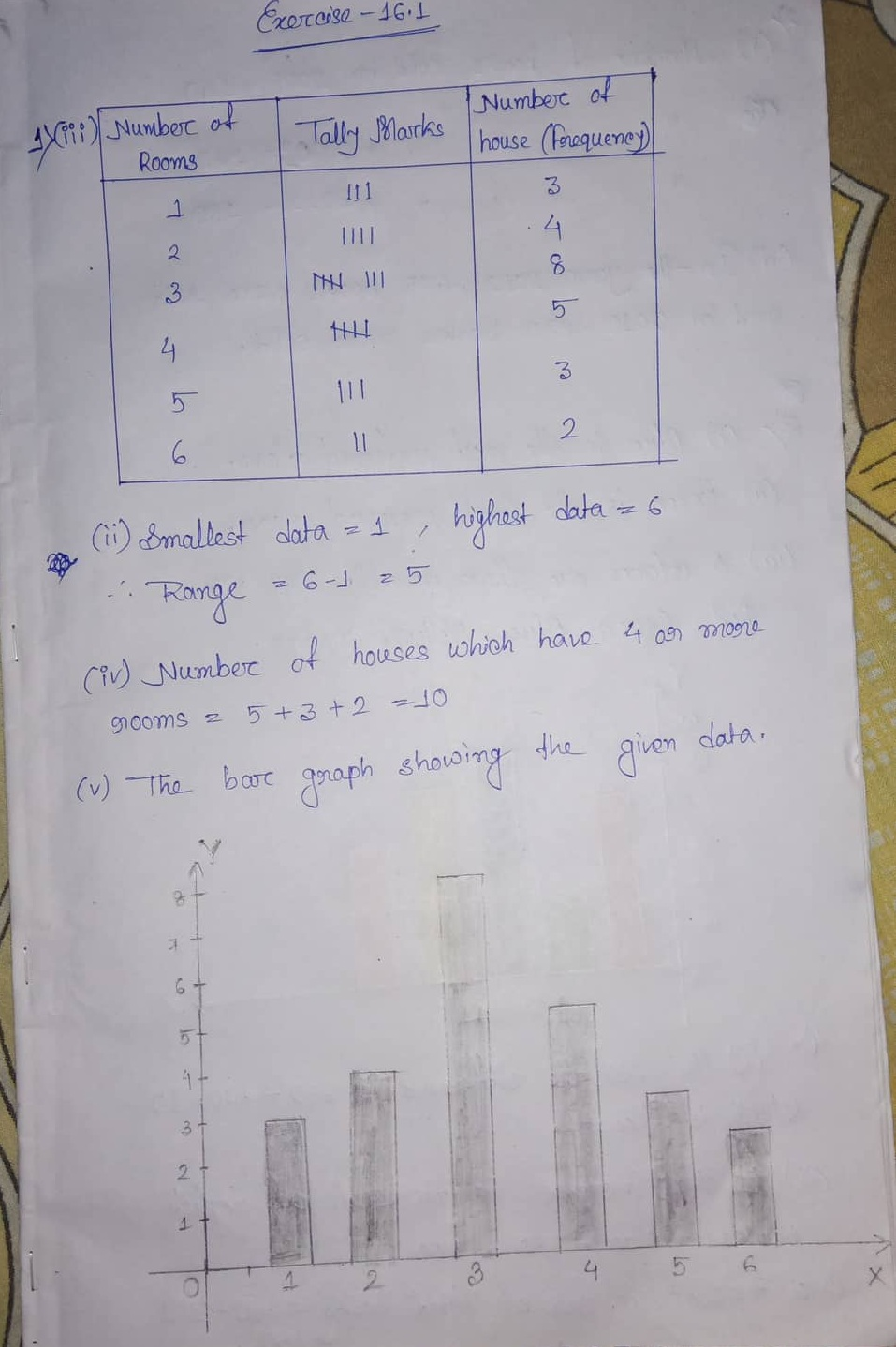 hight resolution of ML Aggarwal CBSE Solutions Class 7 Math Sixteenth Chapter Data Handling  Exercise 16.1