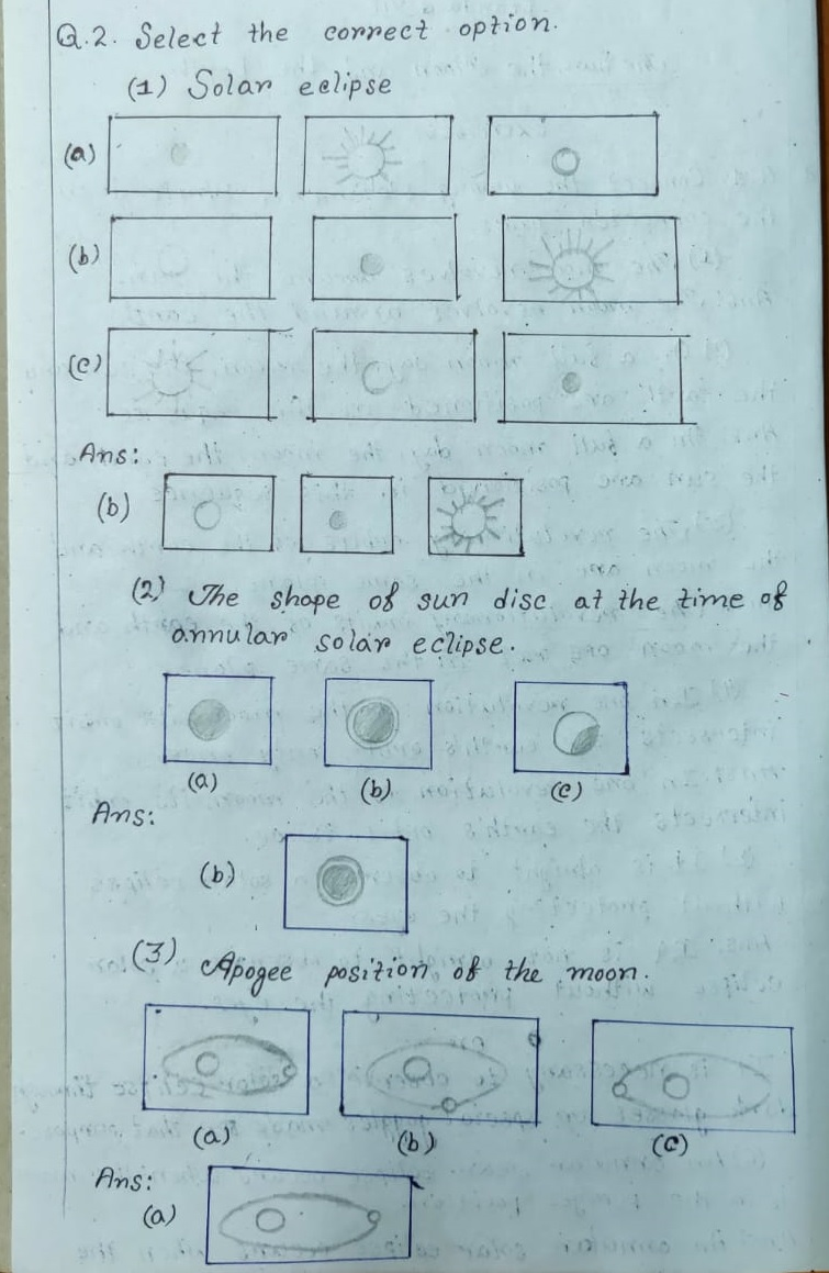 hight resolution of Maharashtra Board Class 7 Geography Chapter 2 The Sun the Moon and the  Earth Solution