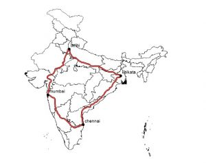 Class 10 Geography Chapter 7 Lifelines of National Economy