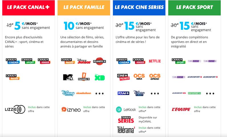 Capture d'écran 2019 11 05 à 20.37.36 Netflix sur Canal + : tout savoir sur les nouvelles offres