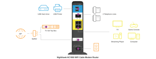 small resolution of netgear modem wiring diagram schema wiring diagrams basic electrical wiring diagrams c7100v cable modems routers