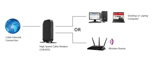 Comcast Xfinity Wiring Diagram Cm400 Cable Modems Amp Routers Networking Home Netgear
