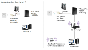 DM200 | DSL Modems & Routers | Networking | Home | NETGEAR